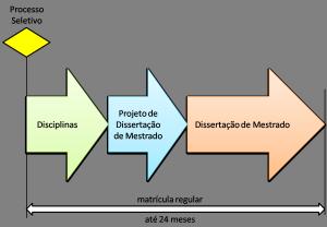Mestrado_DE